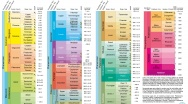 Carta Internazionale di Crono Stratigrafia